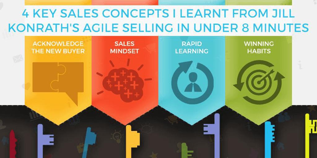 sales-concepts