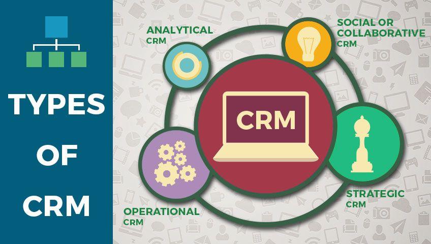 crm-types
