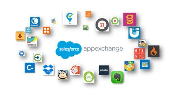 integration-other-apps