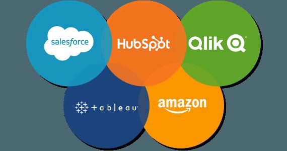 platform-supported