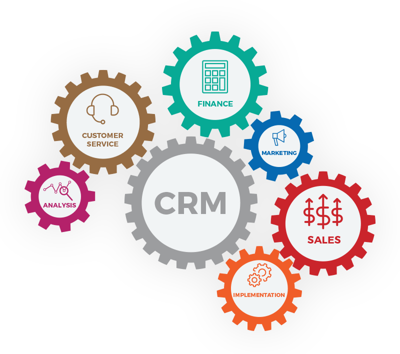 sales management system crm work