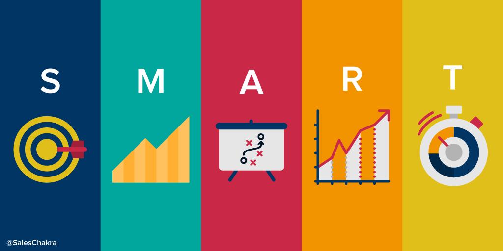 smart content marketing